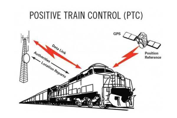 Positive Train Control (PTC) from Tunnel Radio
